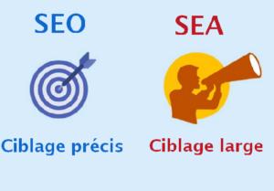 img00004 300x209 - Le SEO et le SEA : quelles différences?