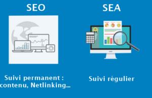 img00005 300x193 - Le SEO et le SEA : quelles différences?